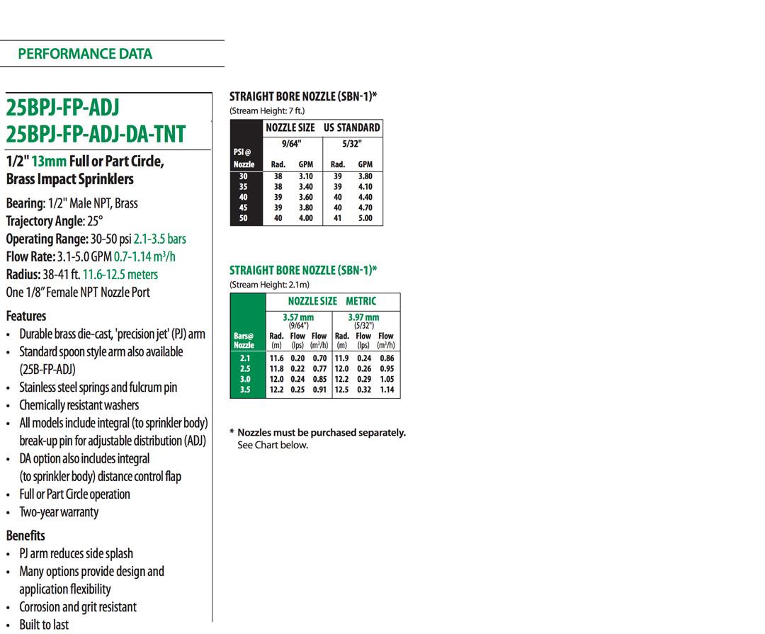 25bpj-fp-adj-chart