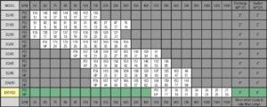MEC-D01-125-A-chart