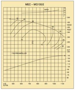 mec-mg100-2-chart3